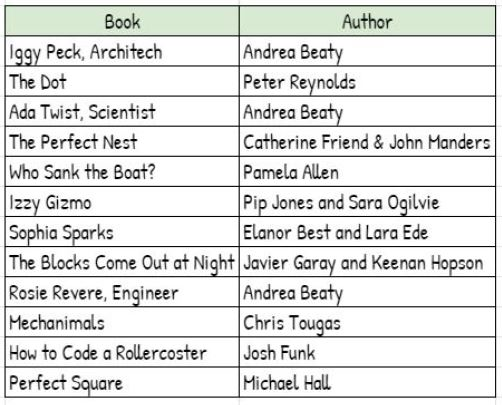 National Library Week Book List